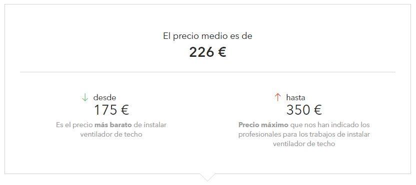 precio instalacion ventilador de techo