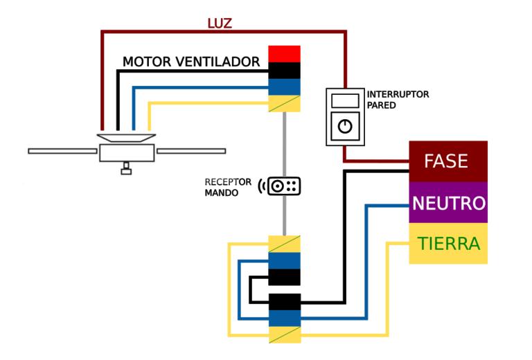 conexiones ventilador techo