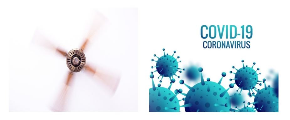 Ventiladores de techo y coronavirus covid19